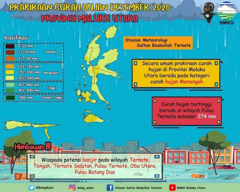 Peta kondisi  hujan dan Maluku Utara